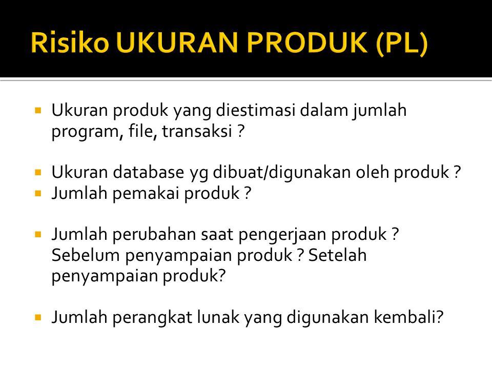 Risiko UKURAN PRODUK (PL)