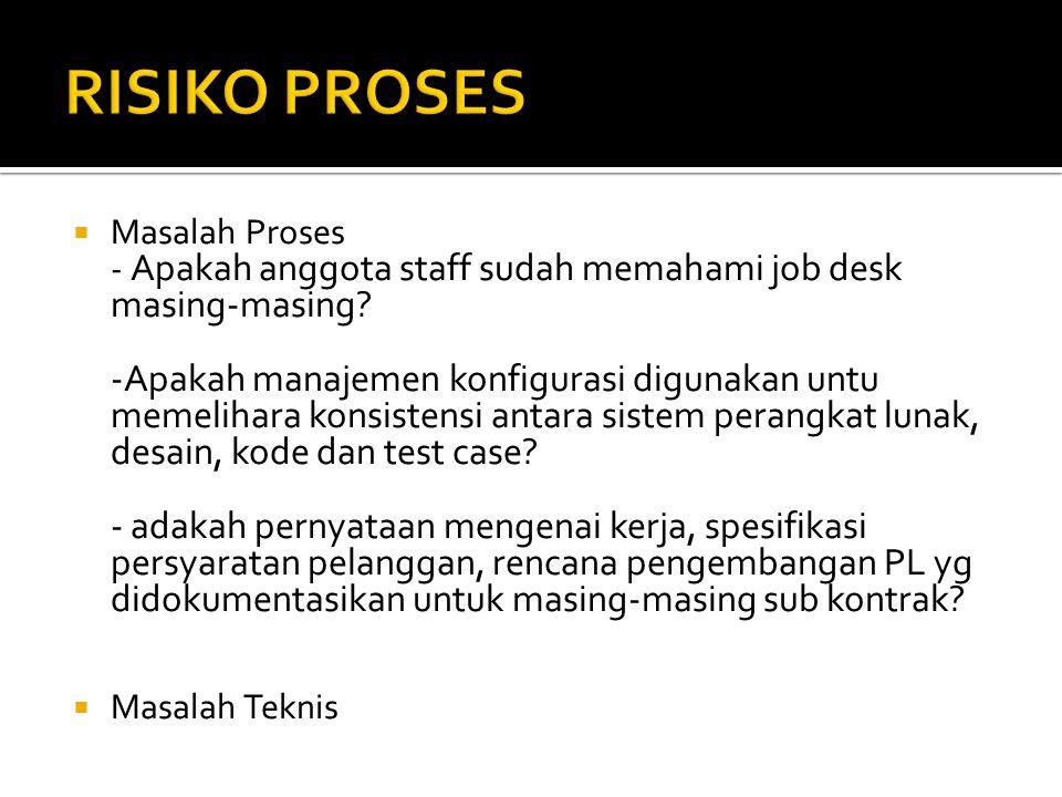 RISIKO PROSES Masalah Proses. - Apakah anggota staff sudah memahami job desk masing-masing