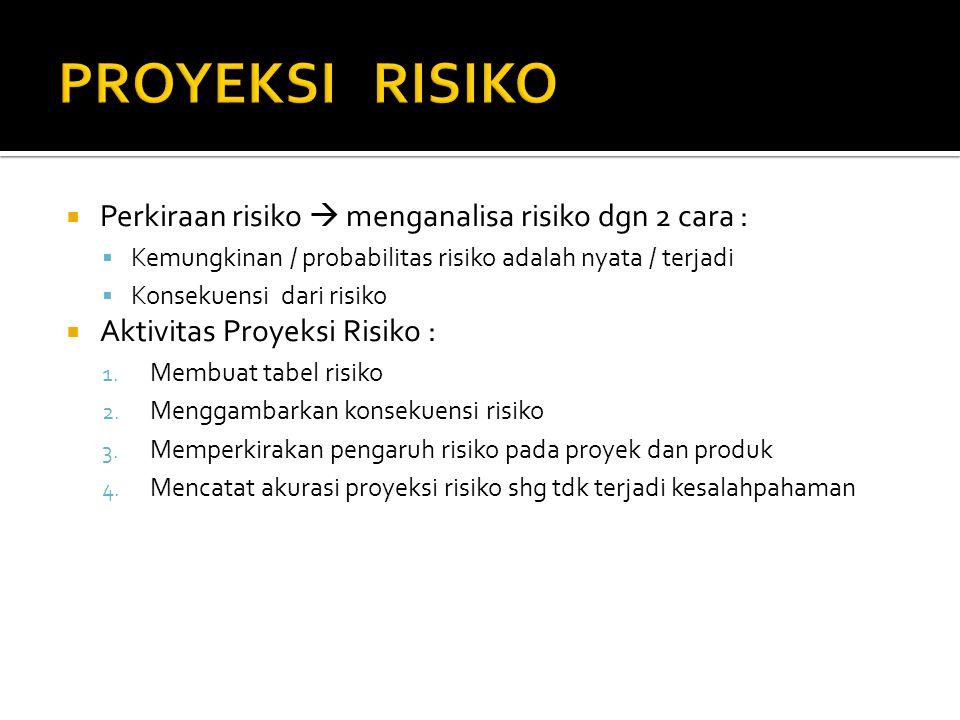 PROYEKSI RISIKO Perkiraan risiko  menganalisa risiko dgn 2 cara :