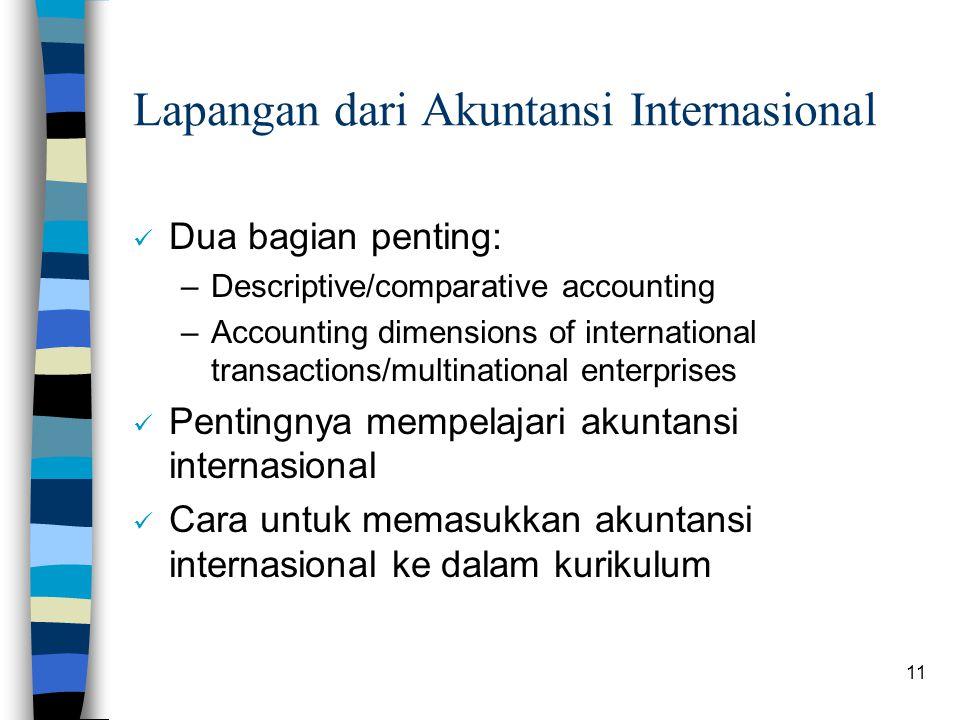 Lapangan dari Akuntansi Internasional