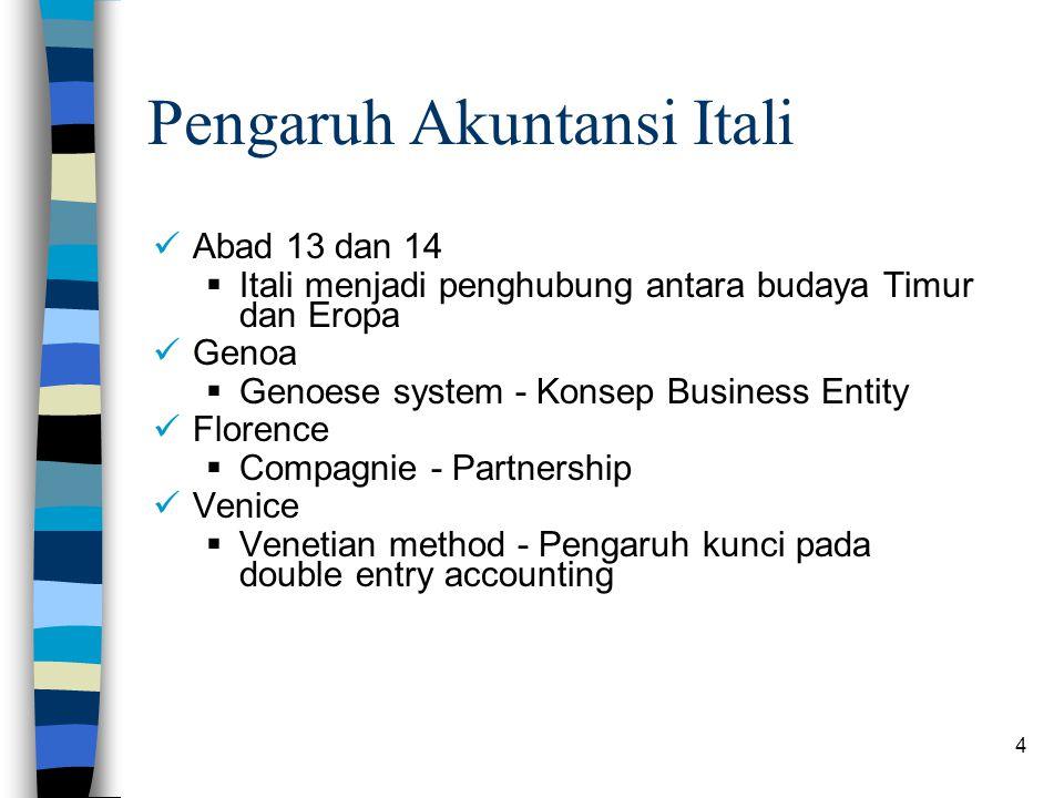 Pengaruh Akuntansi Itali