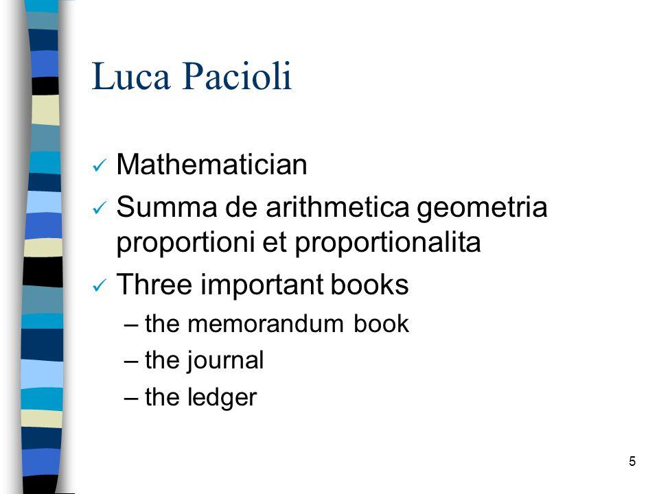 Luca Pacioli Mathematician