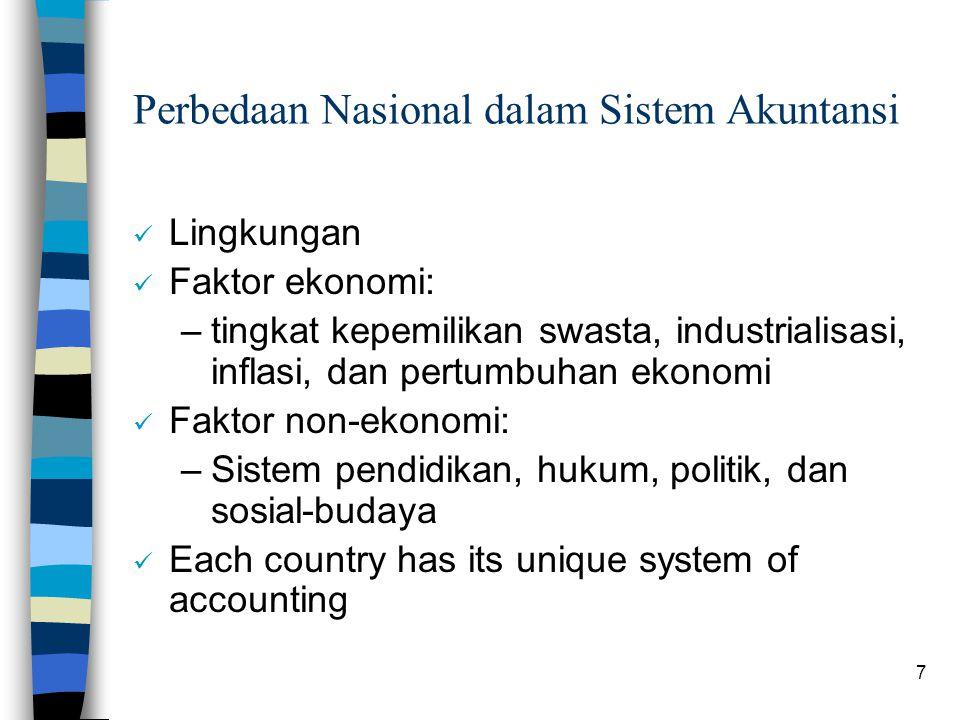 Perbedaan Nasional dalam Sistem Akuntansi