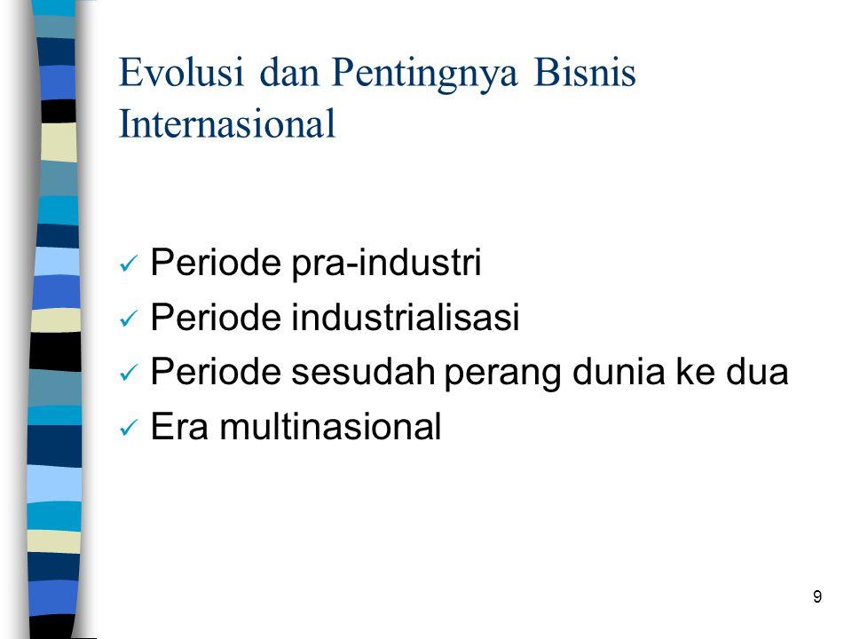 Evolusi dan Pentingnya Bisnis Internasional