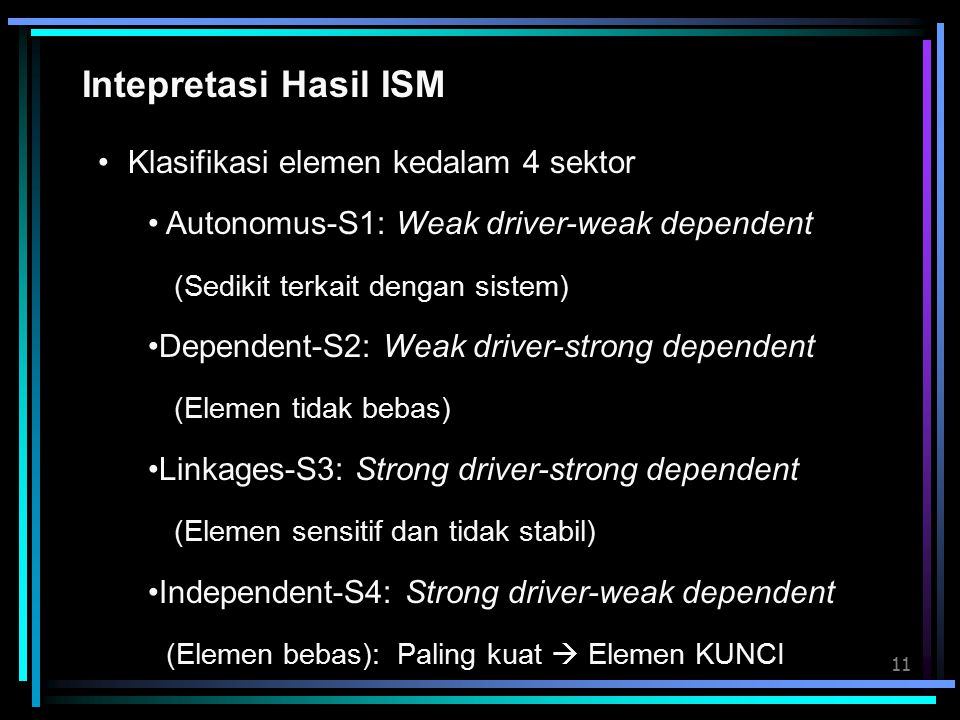 Intepretasi Hasil ISM Klasifikasi elemen kedalam 4 sektor