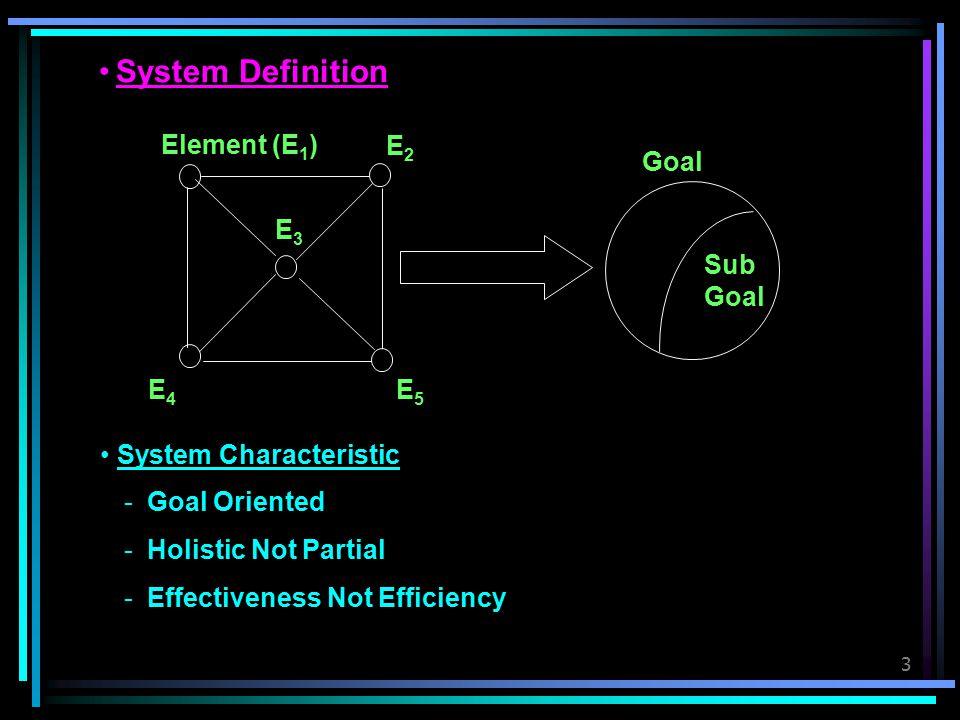 System Definition Element (E1) E2 E3 E5 E4 Sub Goal Goal