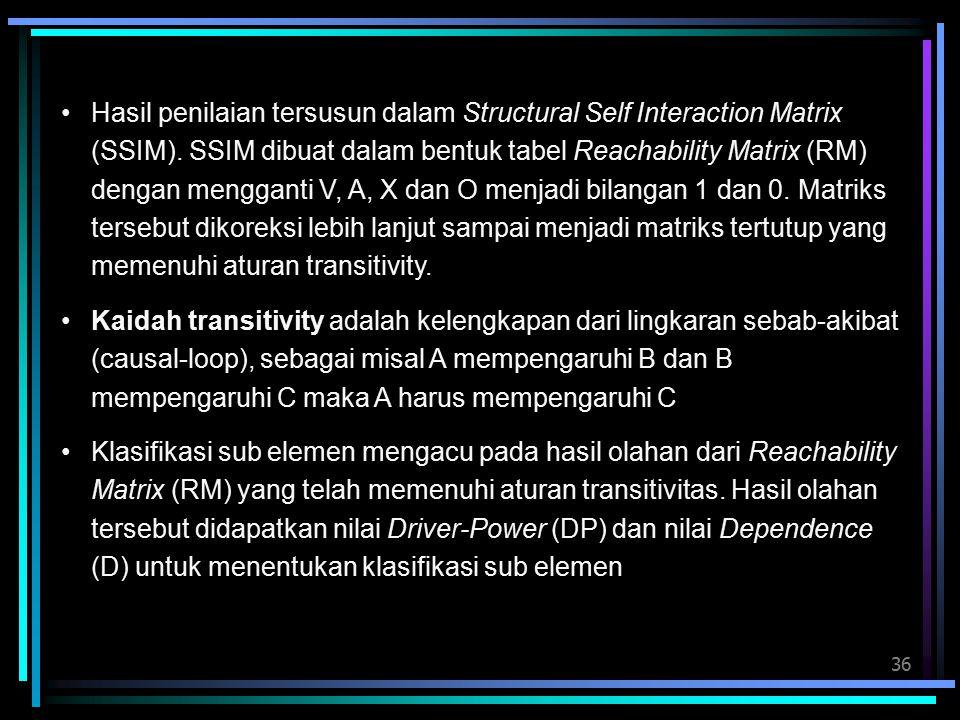 Hasil penilaian tersusun dalam Structural Self Interaction Matrix (SSIM). SSIM dibuat dalam bentuk tabel Reachability Matrix (RM) dengan mengganti V, A, X dan O menjadi bilangan 1 dan 0. Matriks tersebut dikoreksi lebih lanjut sampai menjadi matriks tertutup yang memenuhi aturan transitivity.