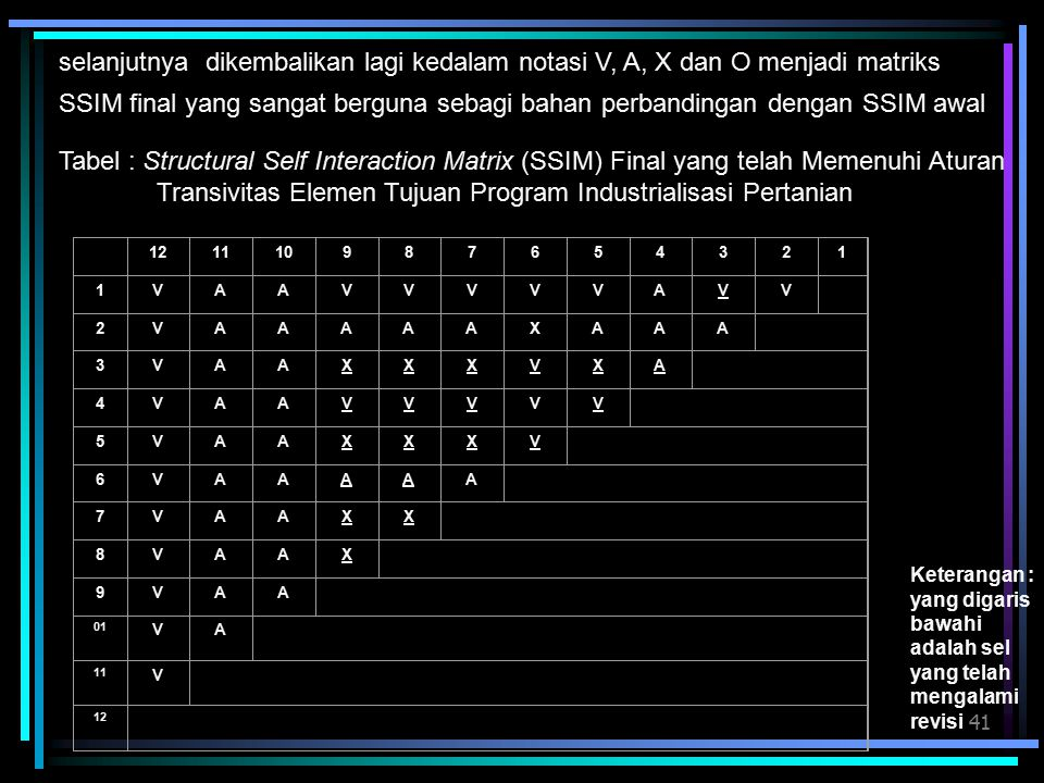 selanjutnya dikembalikan lagi kedalam notasi V, A, X dan O menjadi matriks SSIM final yang sangat berguna sebagi bahan perbandingan dengan SSIM awal