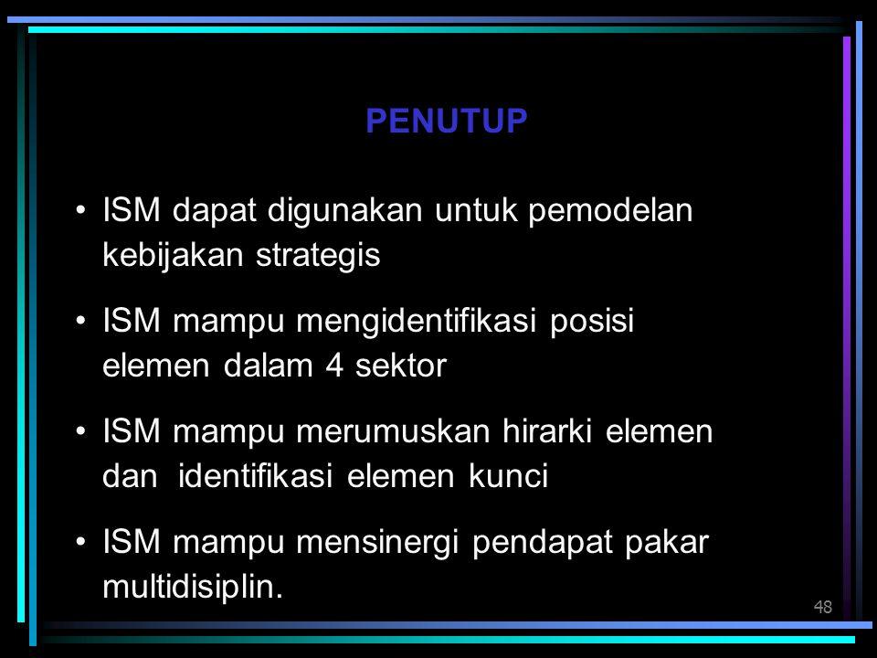 PENUTUP ISM dapat digunakan untuk pemodelan kebijakan strategis. ISM mampu mengidentifikasi posisi elemen dalam 4 sektor.