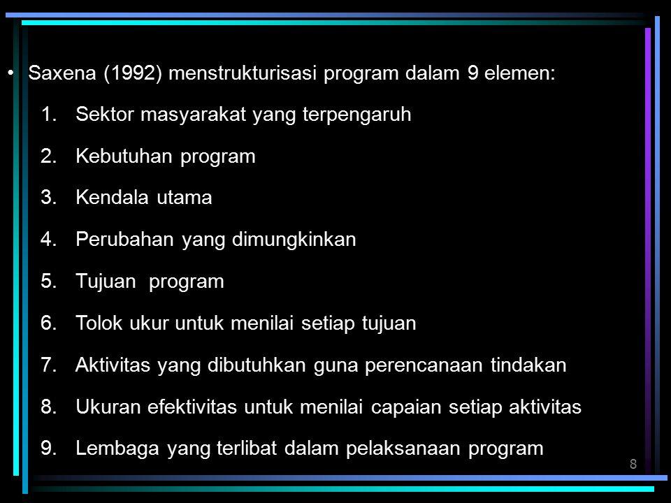 Saxena (1992) menstrukturisasi program dalam 9 elemen: