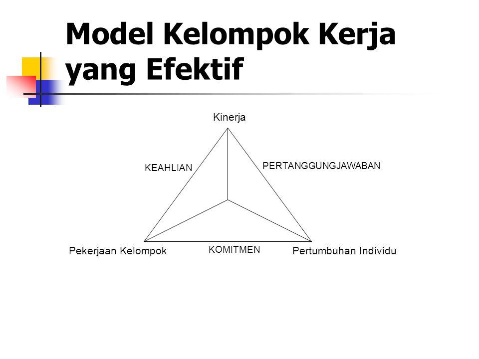 Model Kelompok Kerja yang Efektif
