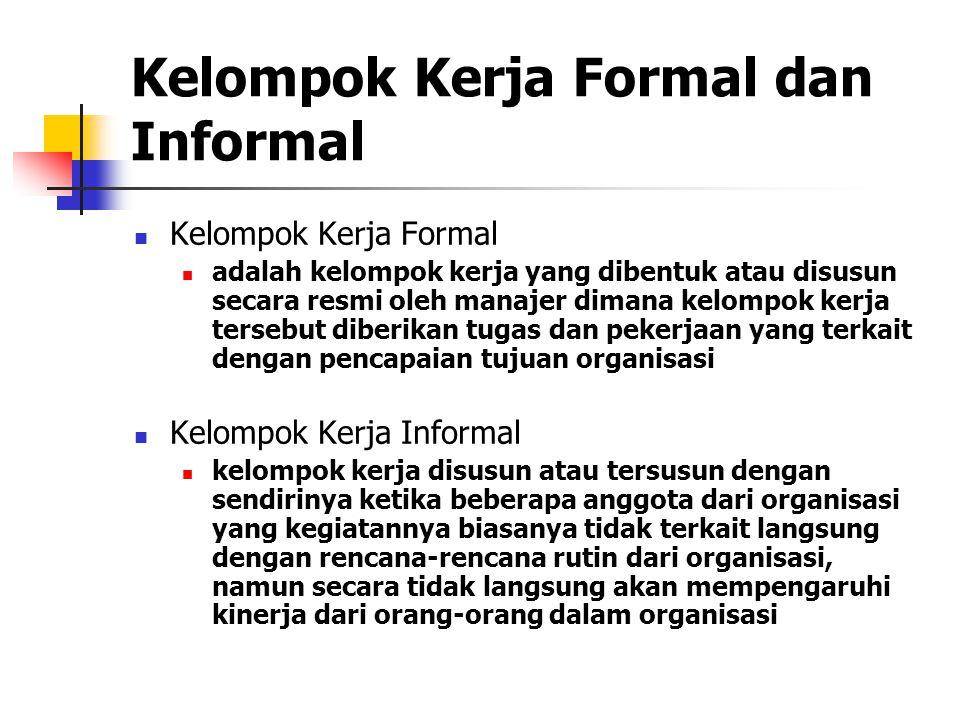 Kelompok Kerja Formal dan Informal