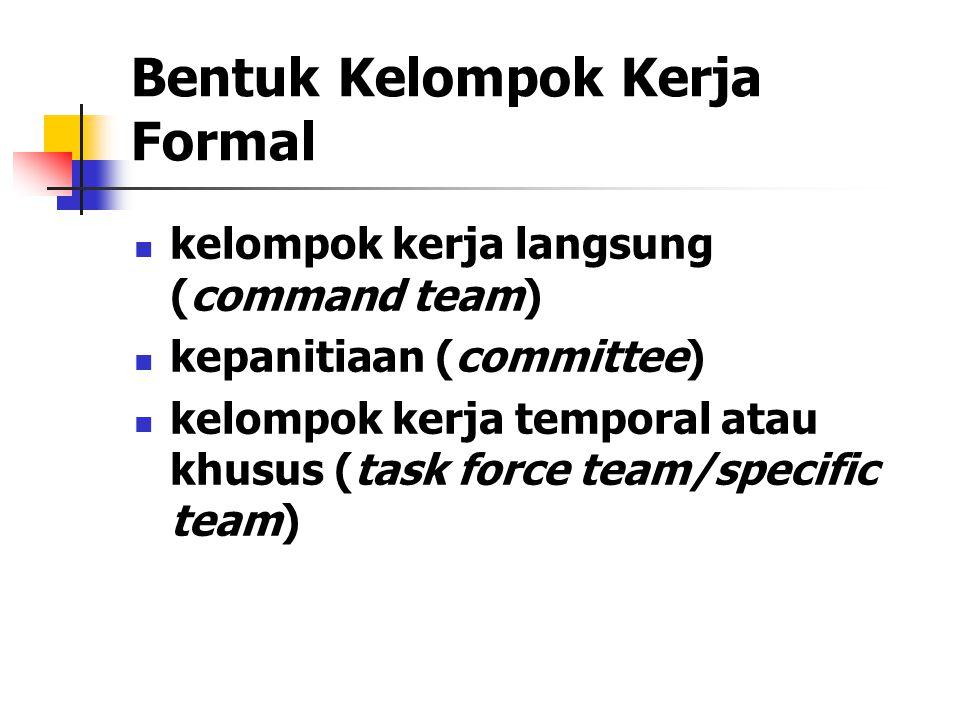 Bentuk Kelompok Kerja Formal