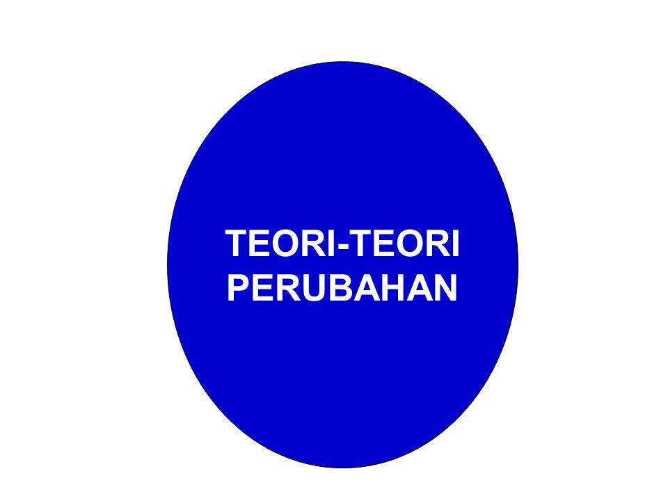 TEORI-TEORI PERUBAHAN