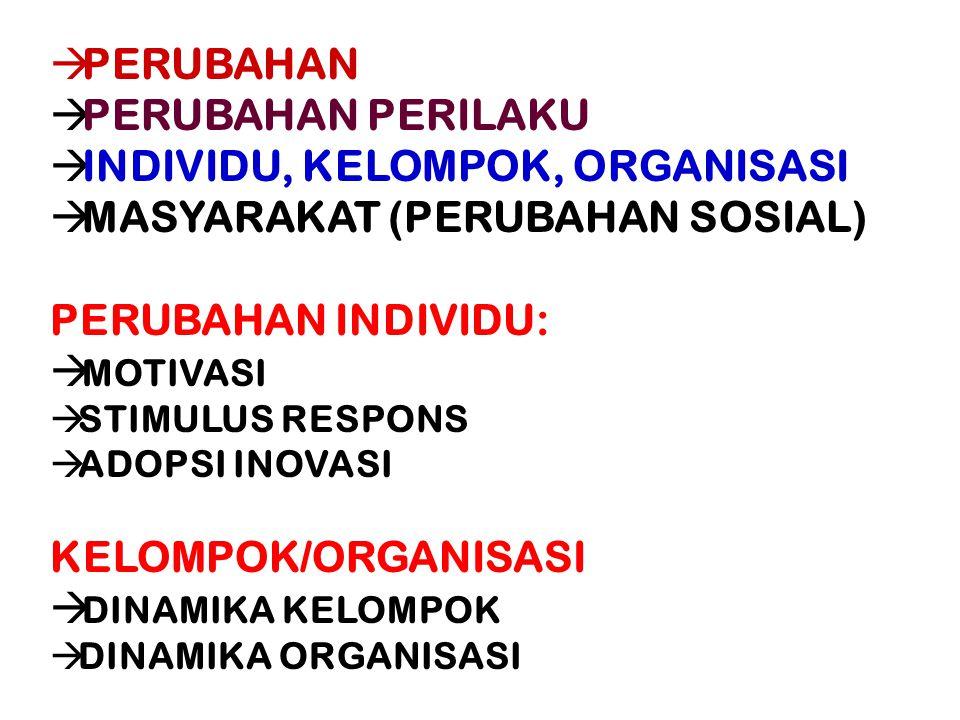 INDIVIDU, KELOMPOK, ORGANISASI MASYARAKAT (PERUBAHAN SOSIAL)