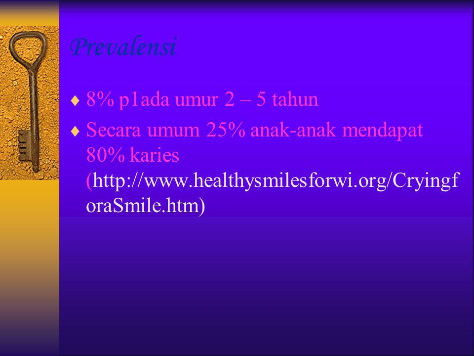 Prevalensi 8% p1ada umur 2 – 5 tahun
