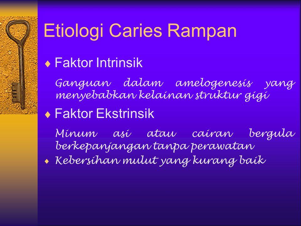Etiologi Caries Rampan