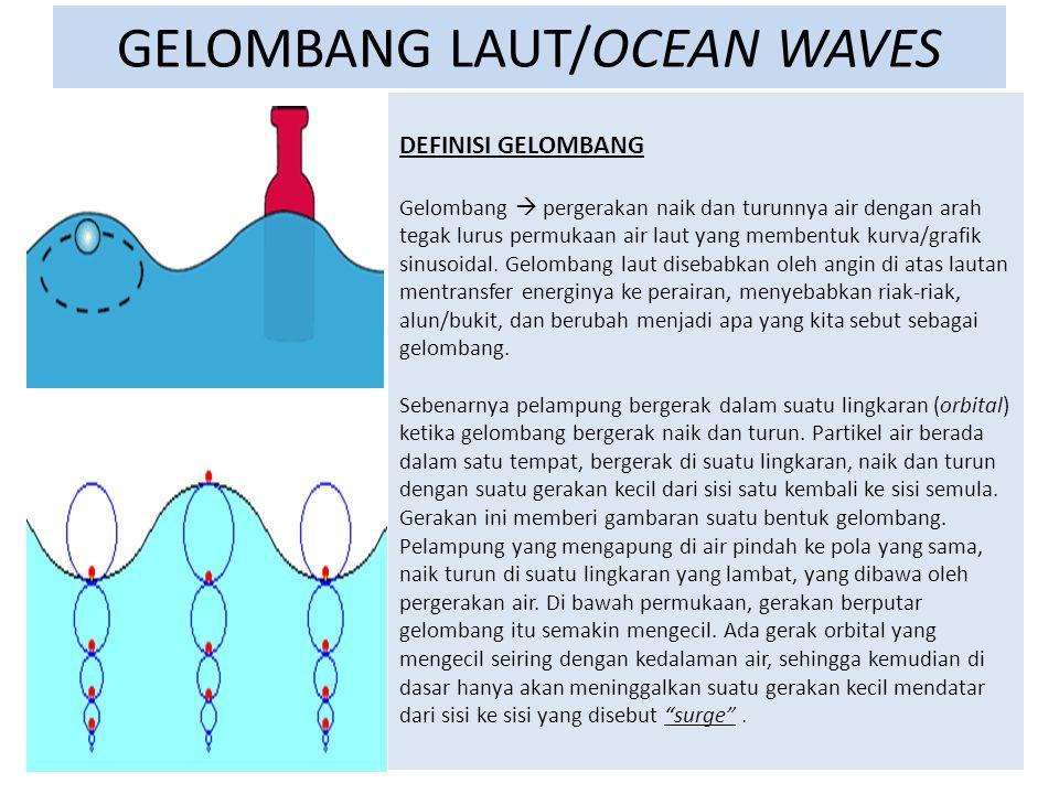 GELOMBANG LAUT/OCEAN WAVES