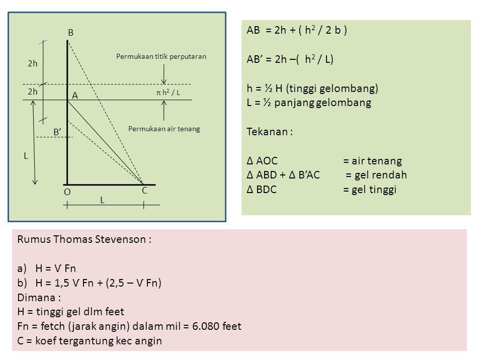 h = ½ H (tinggi gelombang) L = ½ panjang gelombang Tekanan :