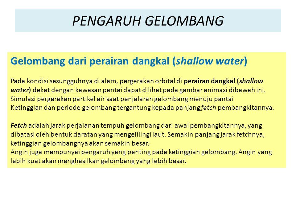 PENGARUH GELOMBANG Gelombang dari perairan dangkal (shallow water)