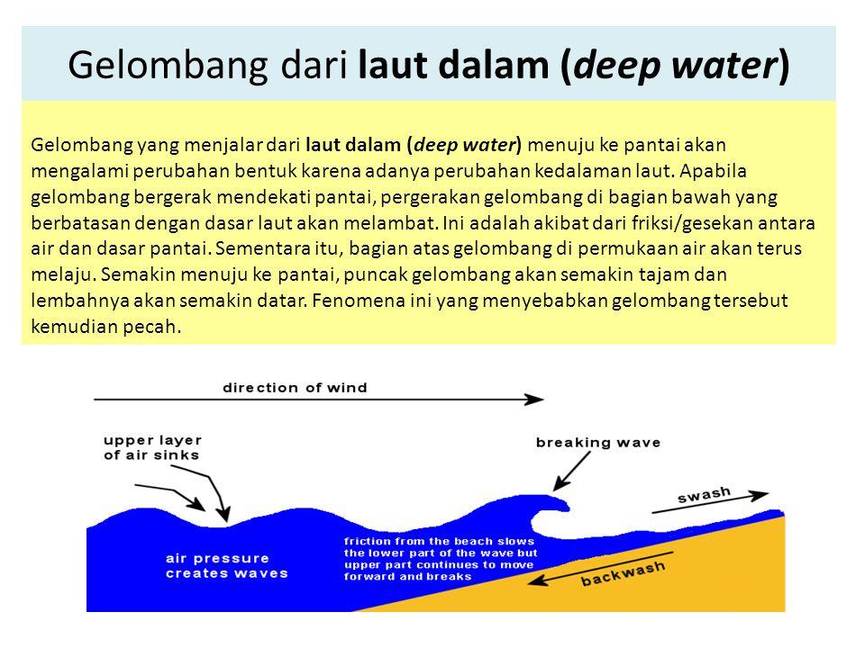 Gelombang dari laut dalam (deep water)