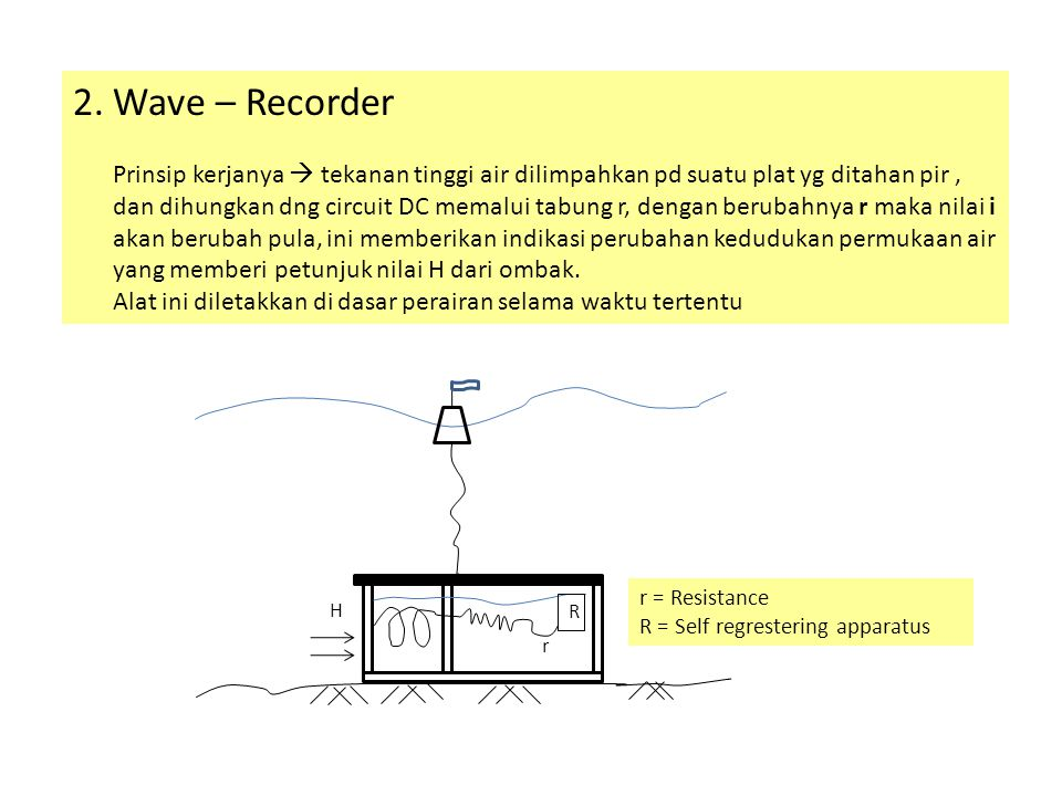 2. Wave – Recorder