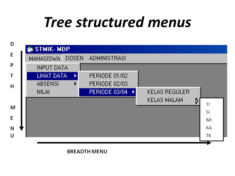 Tree structured menus D E P T H M NU TI SI MI KA TK BREADTH MENU