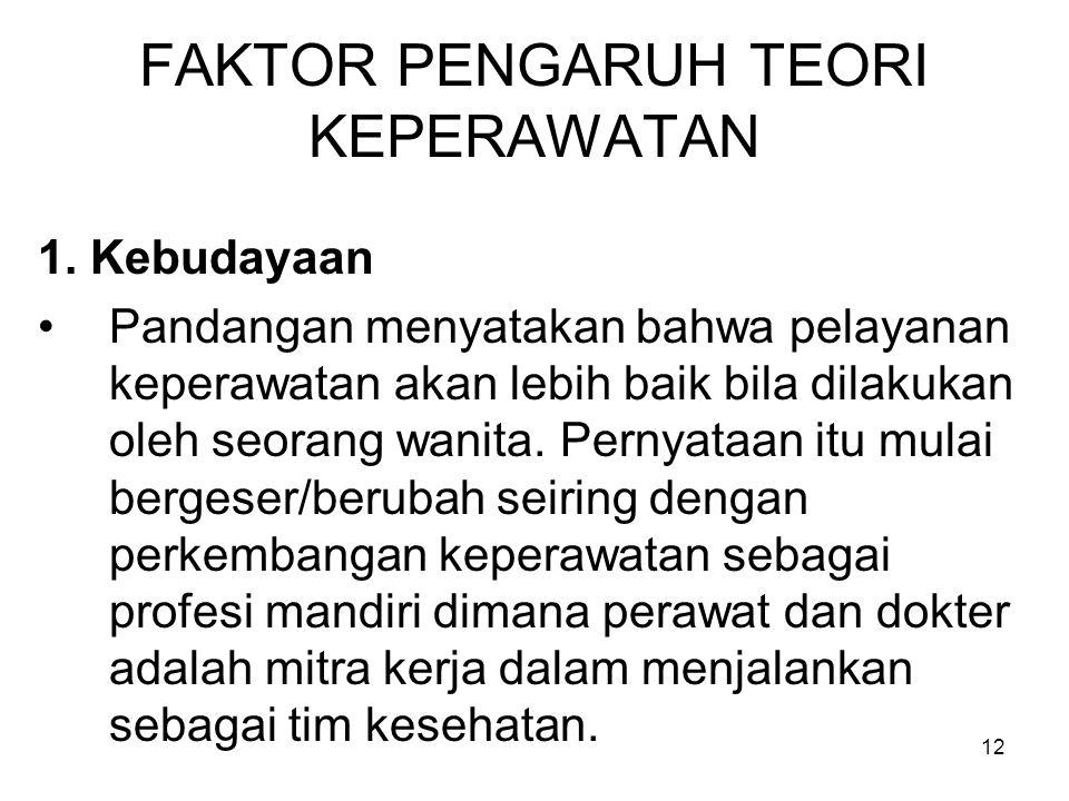 FAKTOR PENGARUH TEORI KEPERAWATAN