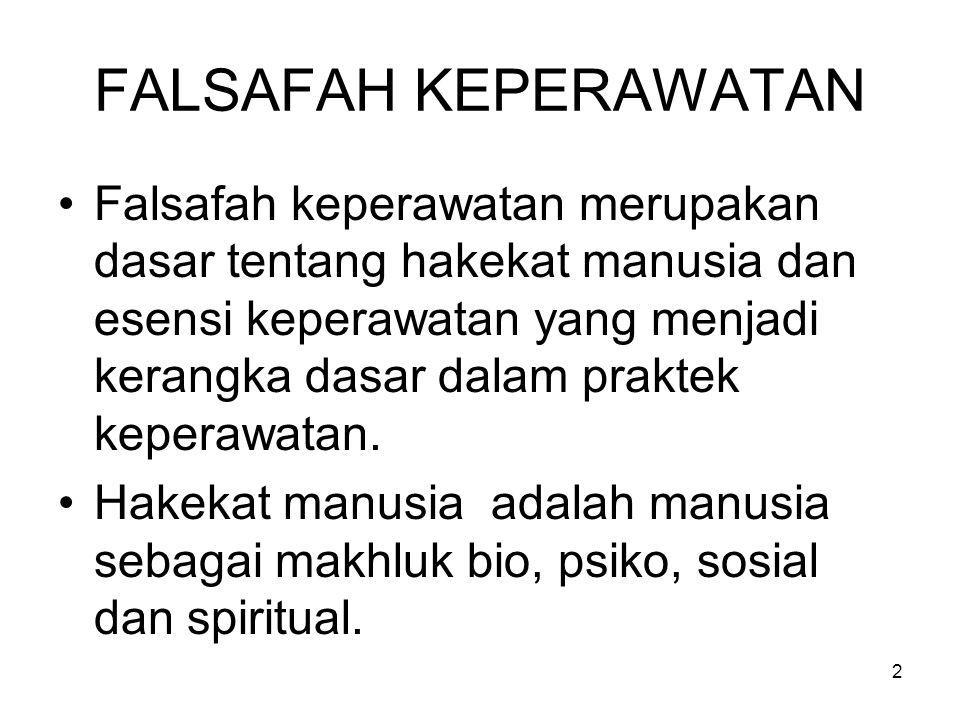 FALSAFAH KEPERAWATAN
