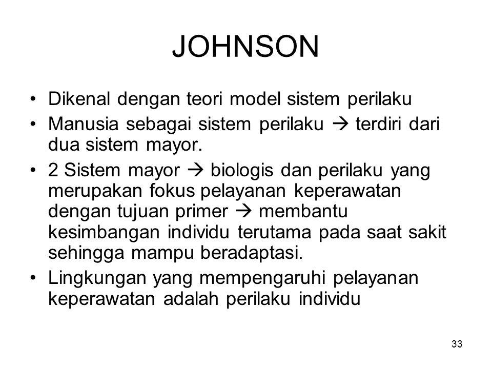 JOHNSON Dikenal dengan teori model sistem perilaku