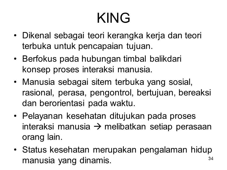 KING Dikenal sebagai teori kerangka kerja dan teori terbuka untuk pencapaian tujuan.