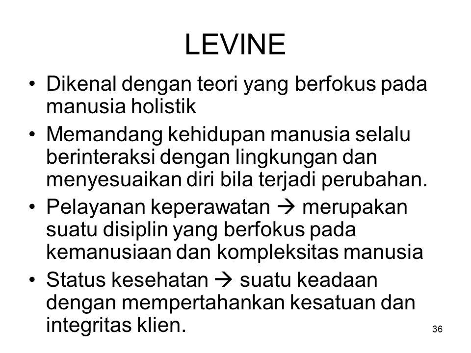 LEVINE Dikenal dengan teori yang berfokus pada manusia holistik