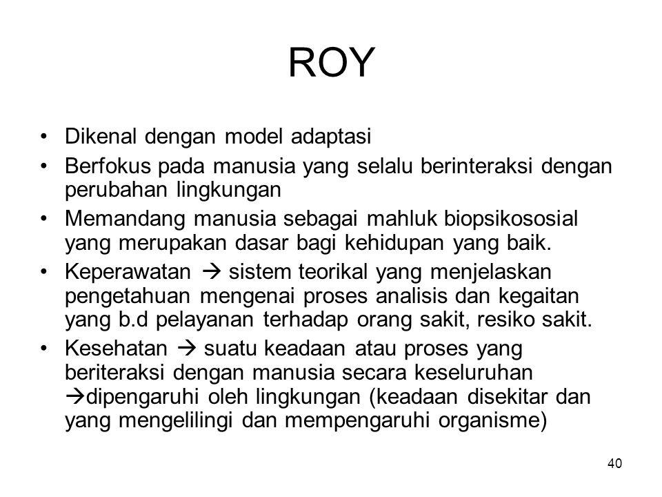 ROY Dikenal dengan model adaptasi