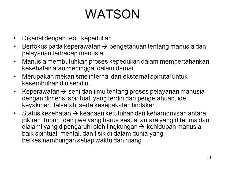 WATSON Dikenal dengan teori kepedulian