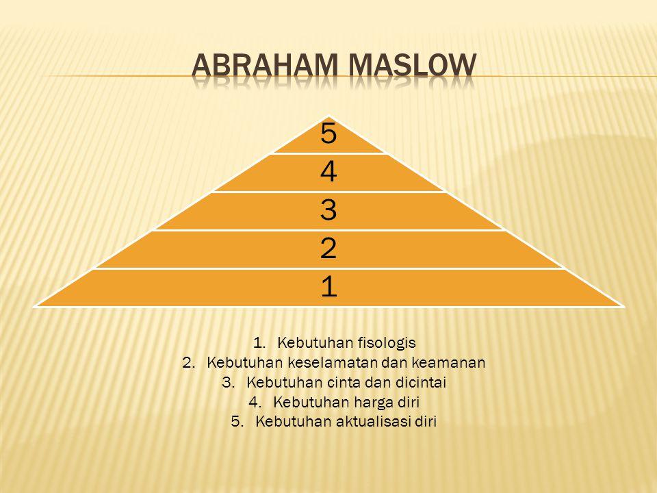 Abraham Maslow Kebutuhan fisologis Kebutuhan keselamatan dan keamanan