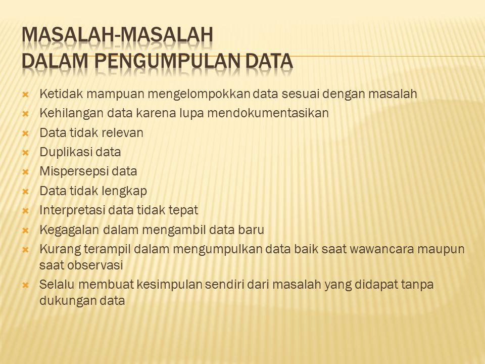 Masalah-masalah dalam pengumpulan data
