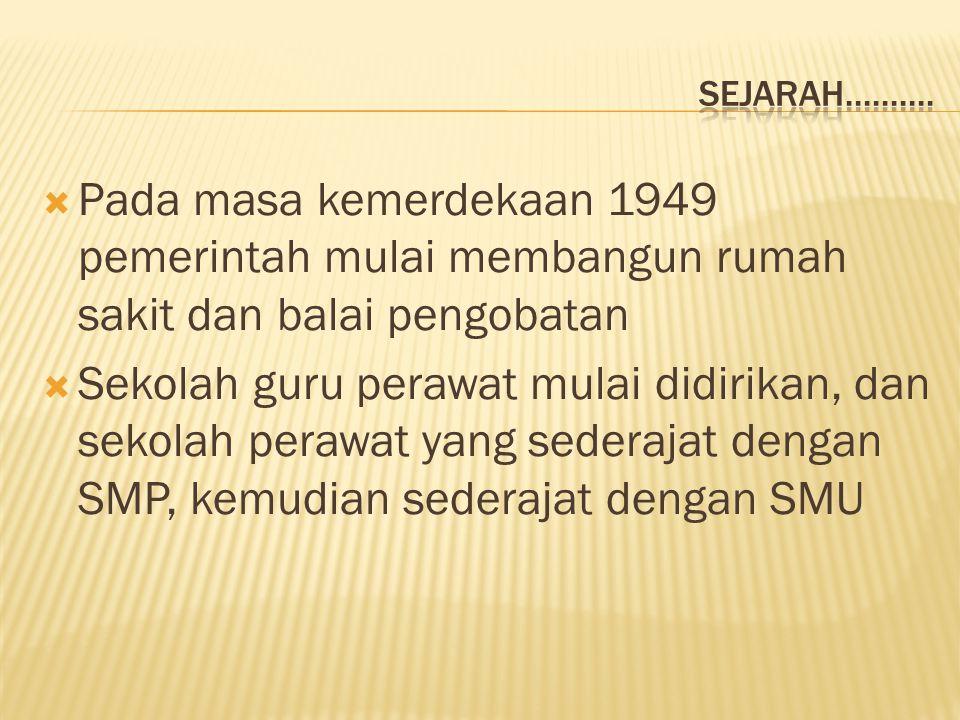 Sejarah.......... Pada masa kemerdekaan 1949 pemerintah mulai membangun rumah sakit dan balai pengobatan.