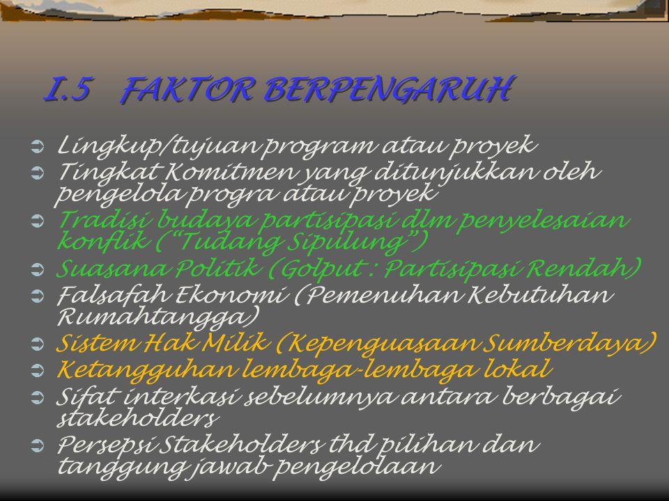 I.5 FAKTOR BERPENGARUH Lingkup/tujuan program atau proyek