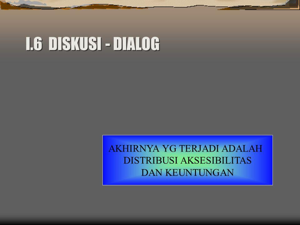 I.6 DISKUSI - DIALOG AKHIRNYA YG TERJADI ADALAH