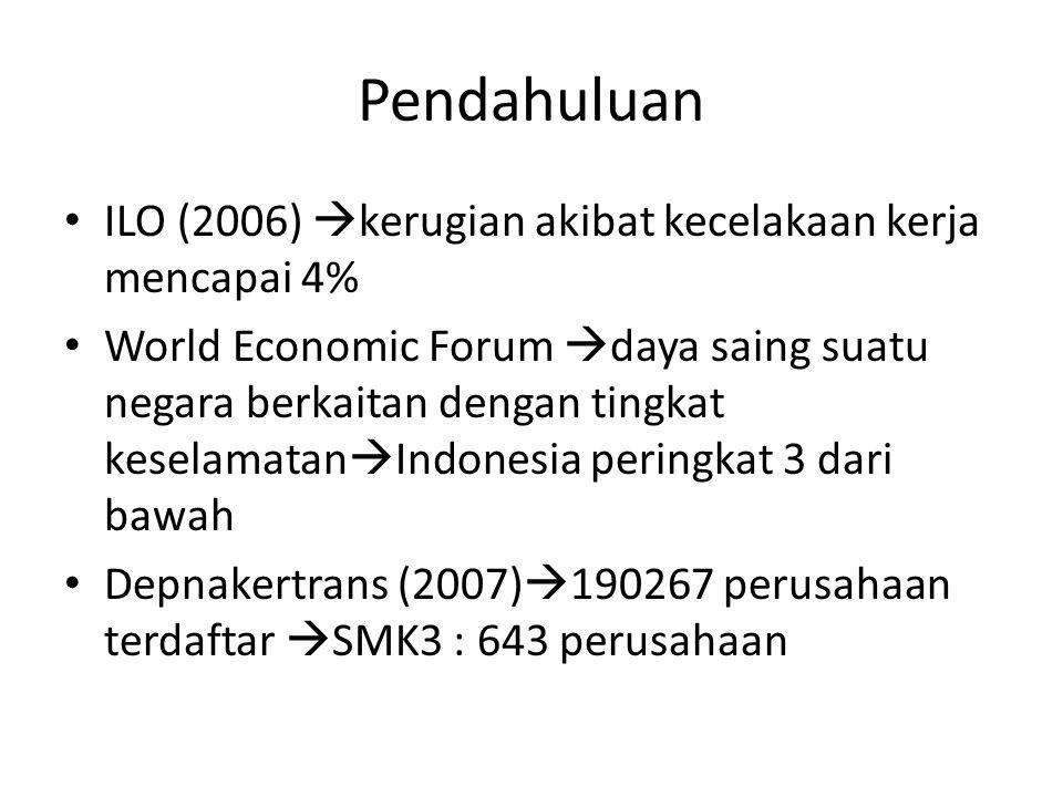 Pendahuluan ILO (2006) kerugian akibat kecelakaan kerja mencapai 4%