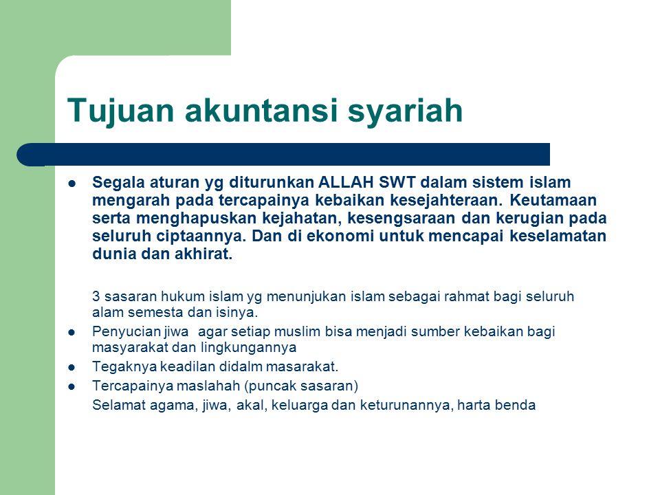 Tujuan akuntansi syariah