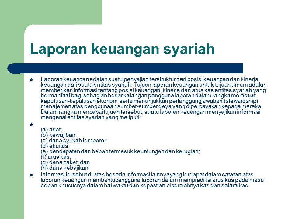 Laporan keuangan syariah