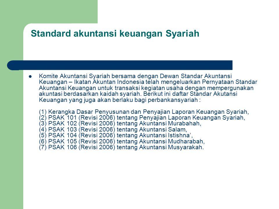 Standard akuntansi keuangan Syariah