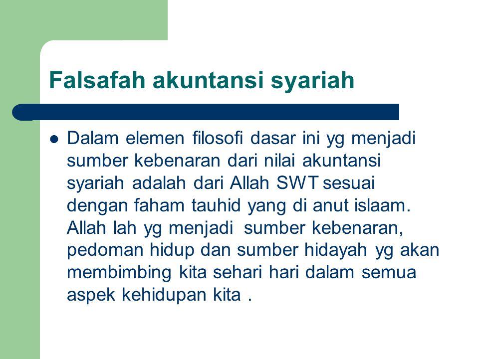 Falsafah akuntansi syariah