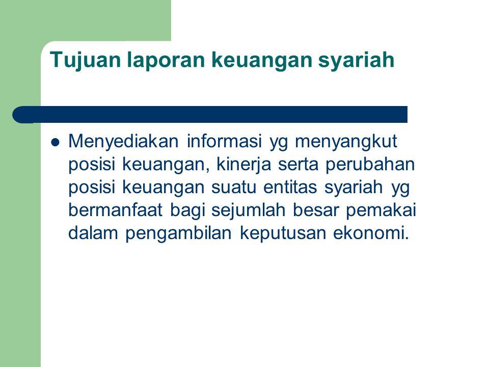Tujuan laporan keuangan syariah