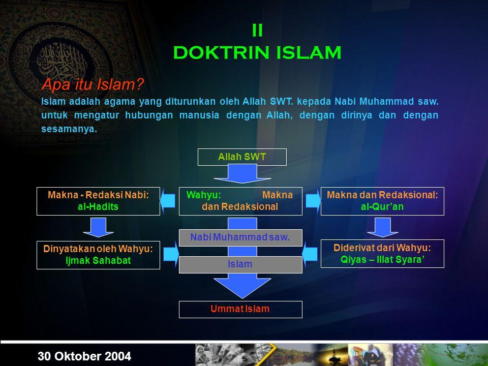 II DOKTRIN ISLAM Apa itu Islam 30 Oktober 2004