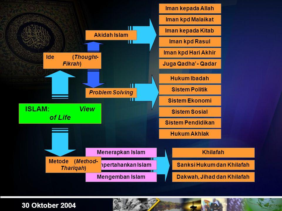ISLAM: View of Life 30 Oktober 2004 Iman kepada Allah