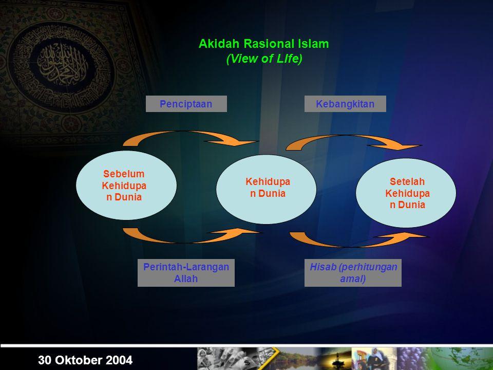 Akidah Rasional Islam (View of LIfe)