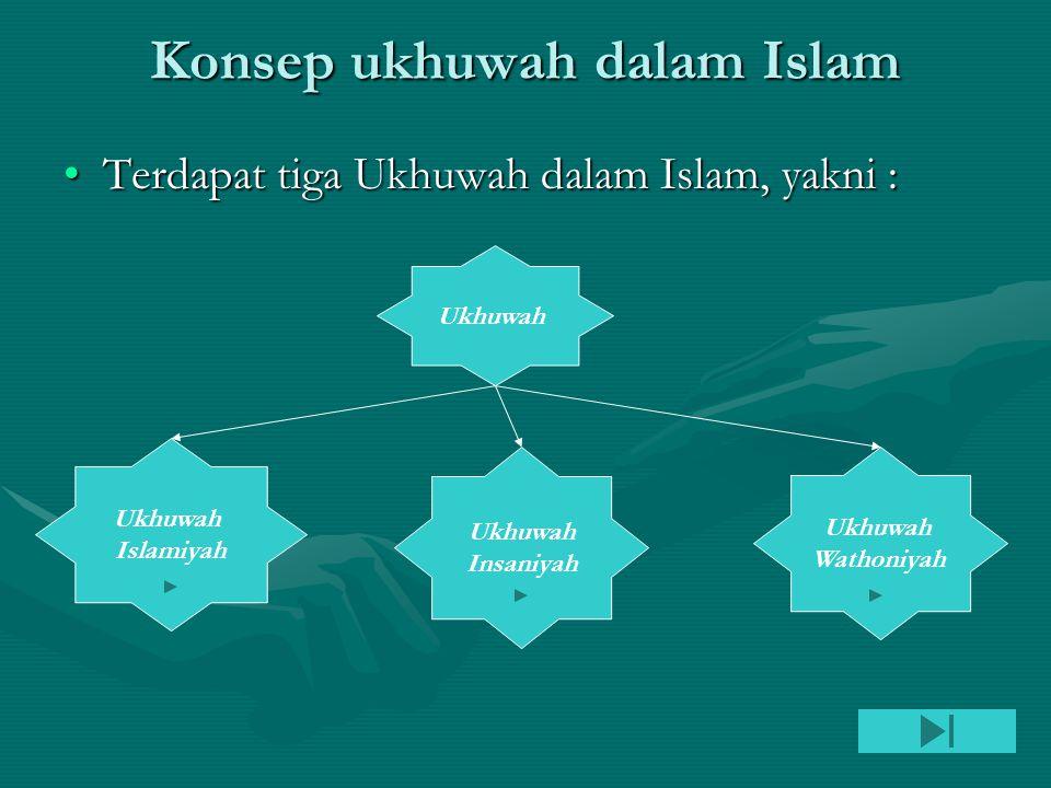 Konsep ukhuwah dalam Islam