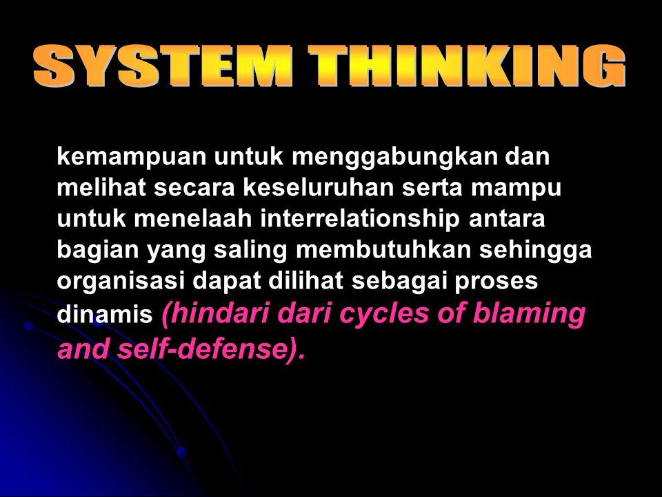 SYSTEM THINKING kemampuan untuk menggabungkan dan